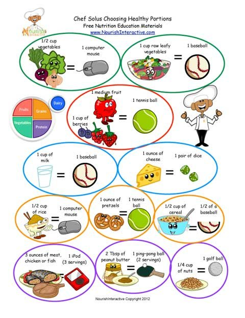 the amount of sugar in common food items pdf